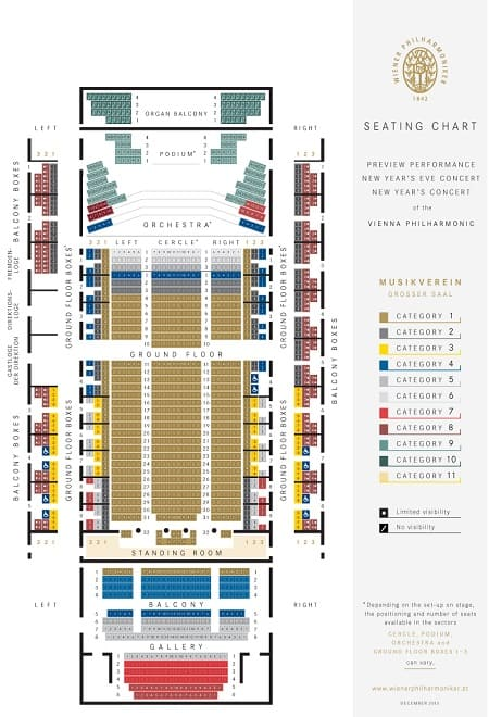 New Year's Concert Tickets Vienna Seating Plan Golden Hall